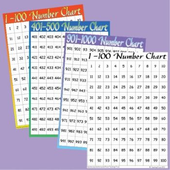 Number Chart To 1000 With Images Number Chart Math Charts