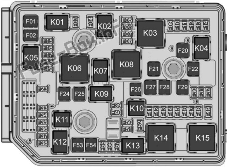 Under Hood Fuse Box Diagram Chevrolet Equinox 2018 2019
