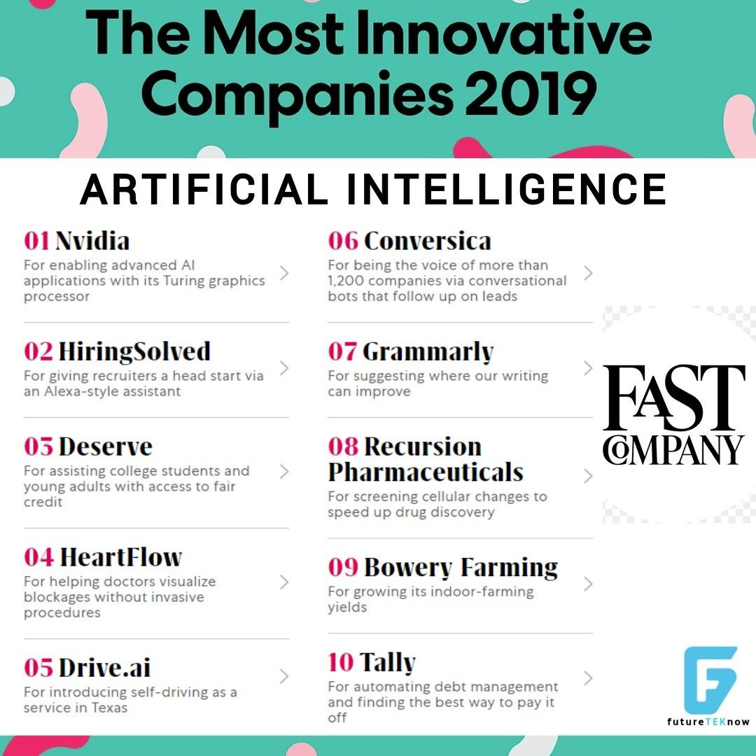 dotData Named to the 2020 CB Insights AI 100 List of Most