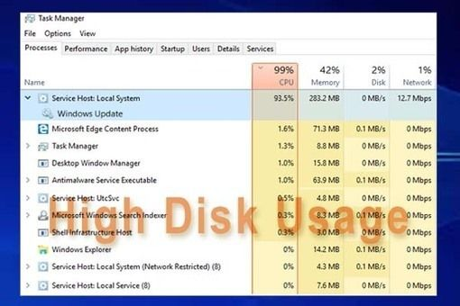 How To Prevent The Sedlauncher High Disk Usage Problem Best Home