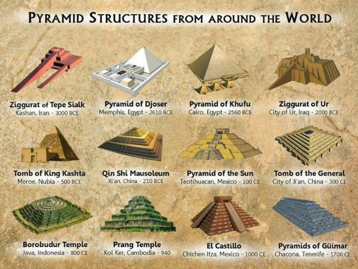 Khafre and Khufu Pyramids