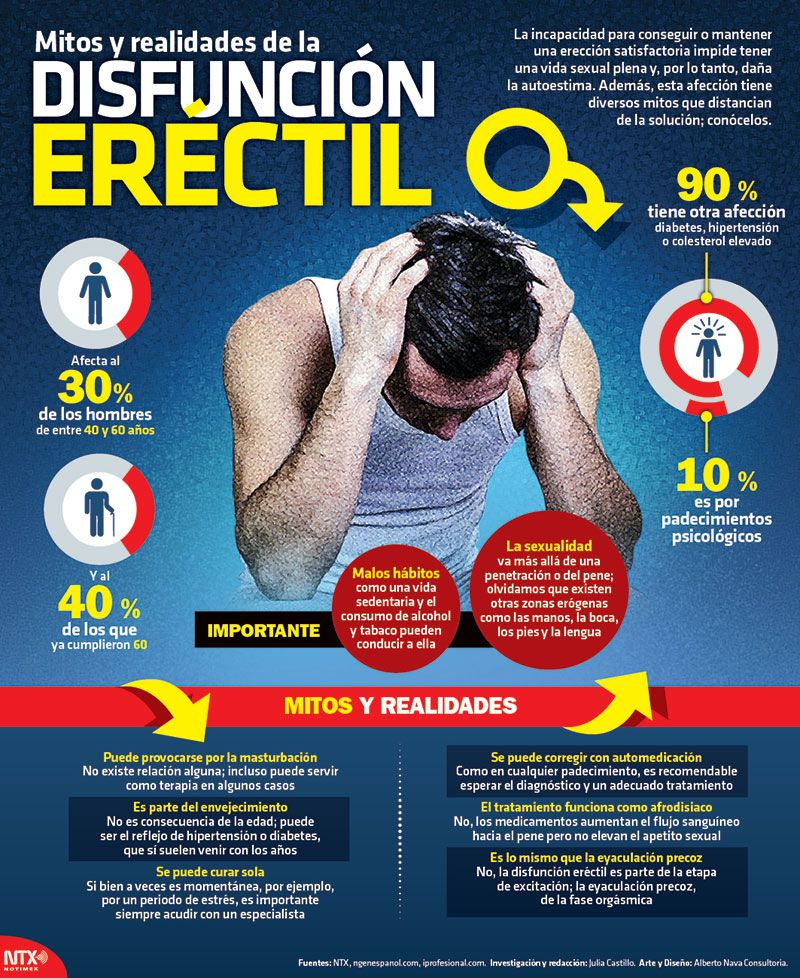 ¿Qué vitaminas le dan la disfunción eréctil?