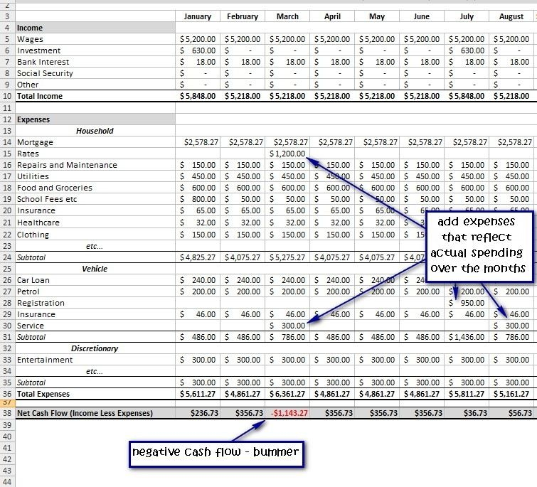 create a simple budget using excel Budgeting, Life hacks and - mortgage amortization excel