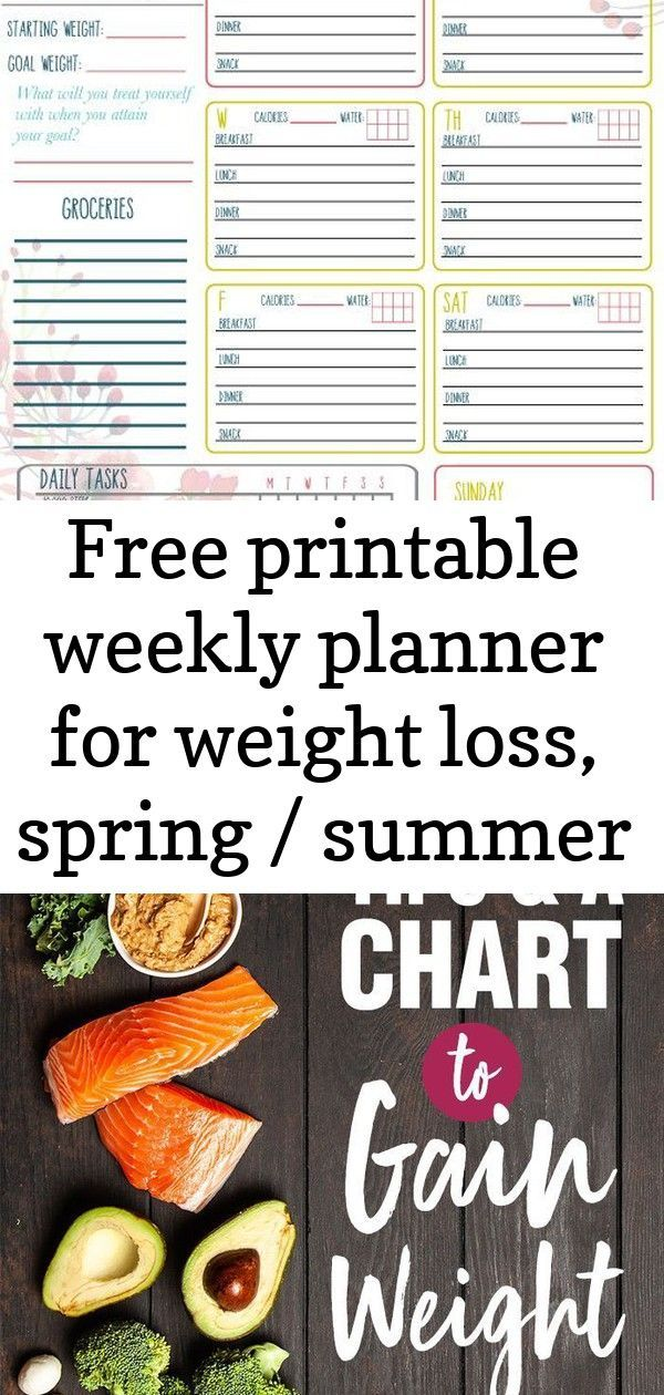 Free Printable Weekly Planner for Weight Loss, spring / summer body ready, go! – Londage At Home 11...