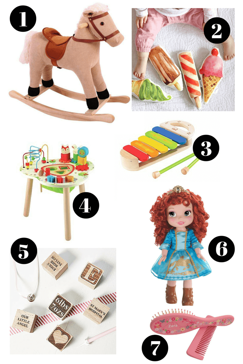 Baby Girls First Birthday Gift Guide | First birthday gifts, Baby ...