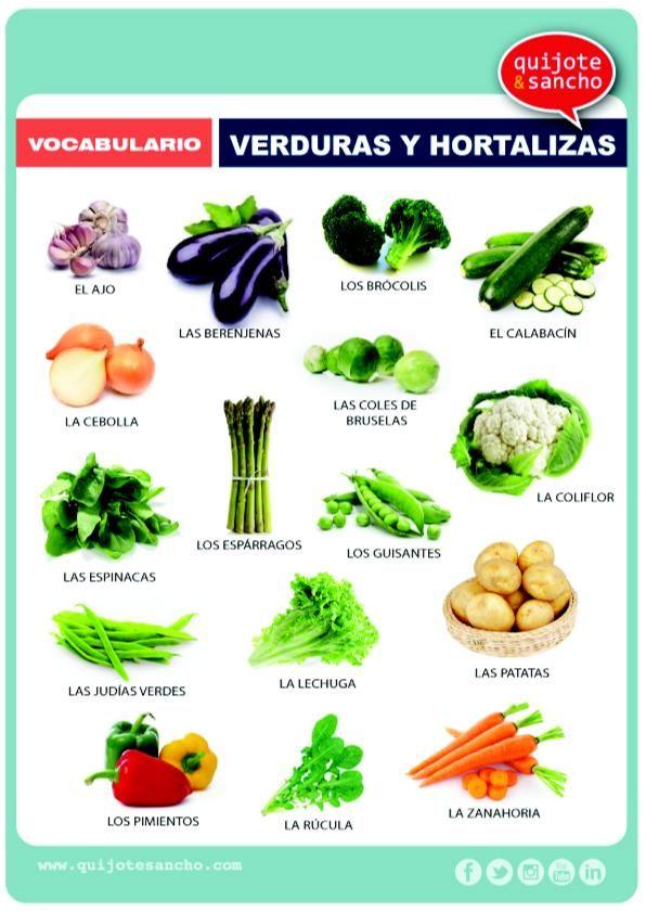 Verduras y hortalizas especias vegetales y frutas - Verduras lista de nombres ...