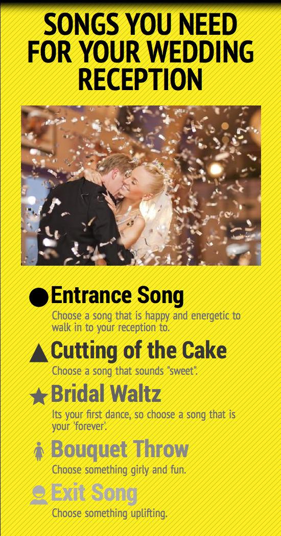 Checklist for Brides - Reception Song Essentials | Wedding dreams ...