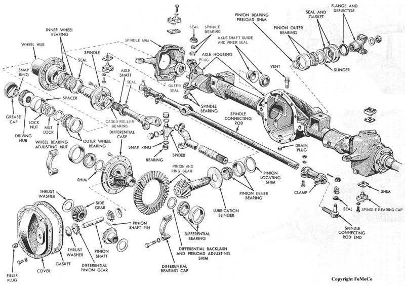 ford front dana 60 exploded view