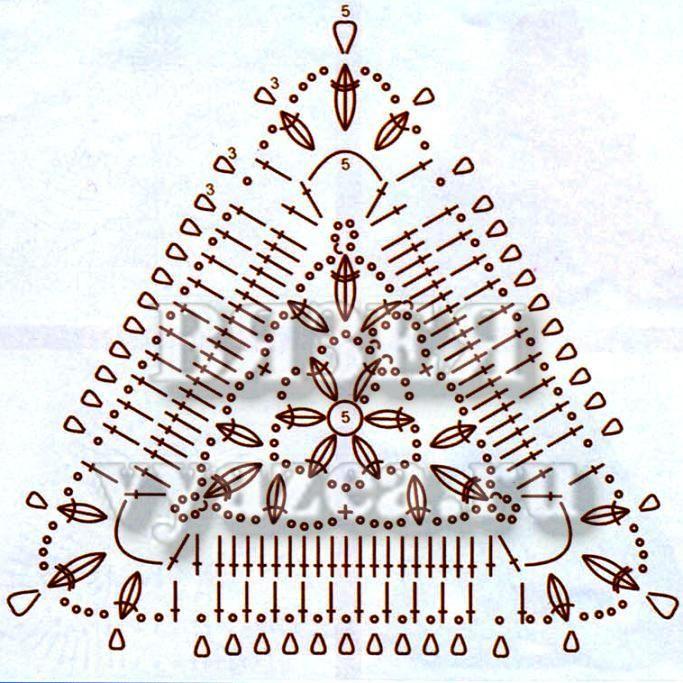 треугольные мотивы крючком схемы фото отличие глазури