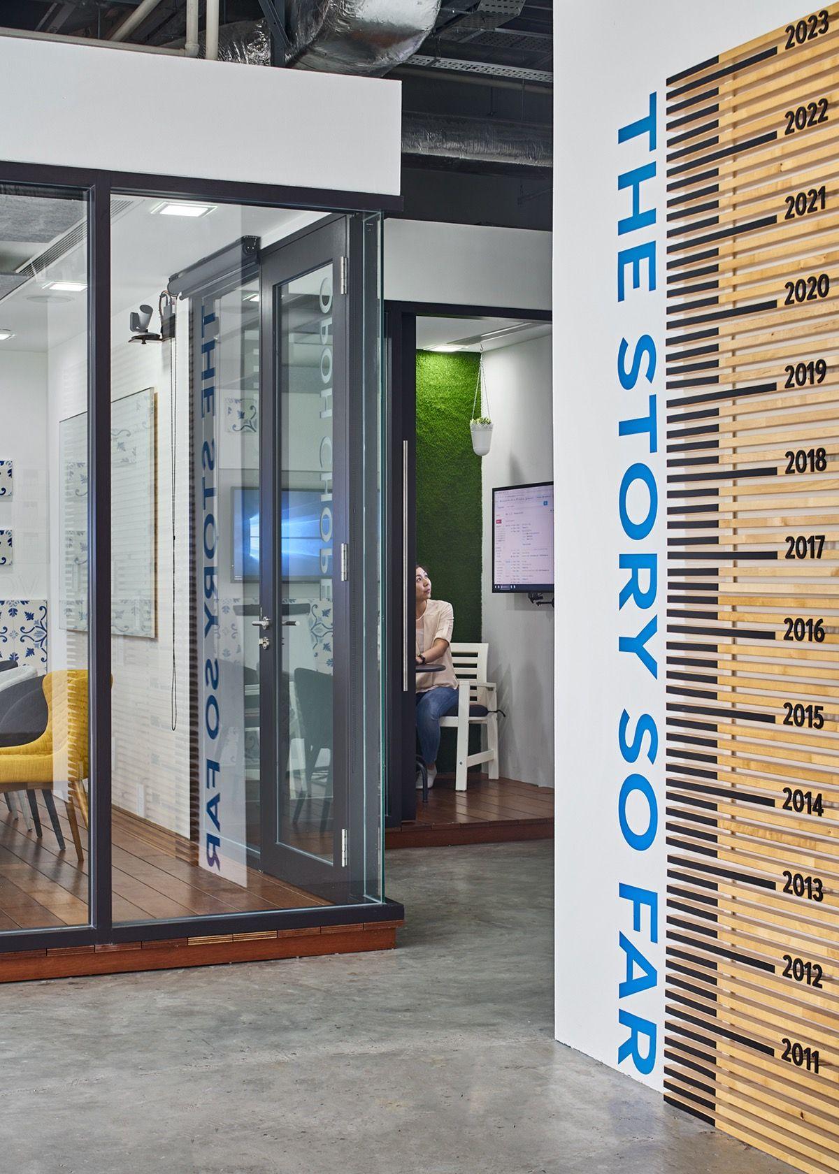 Inside Transferwise S Cool Singapore Office Door Design Interior Wood Doors Interior Indoor Glass Doors