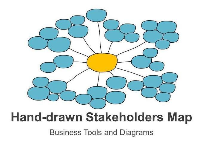 stakeholders map hand drawn stakeholder management pinterest