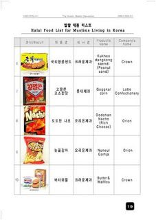 List Of Halal Biscuits In Korea Budget Travel Guide South Korea Halal Recipes Halal Food Lists