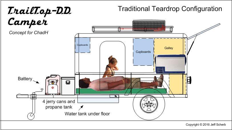 trailtop modular trailer topper building components expedition portal teardrop camper