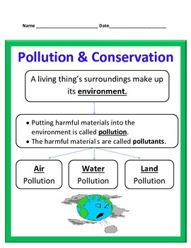 conservation and recycling essay Essay on conservation of nature  restrict the use of paper and encourage recycling it save electricity by replacing old light bulbs with energy saving fluorescent .