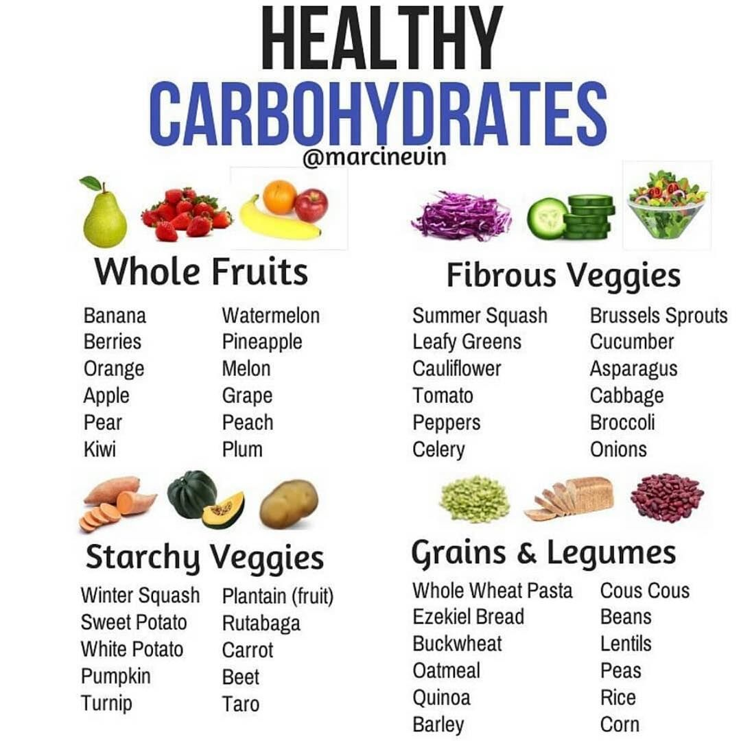Fibrous veggies should always be a priority (up to 1/2 your