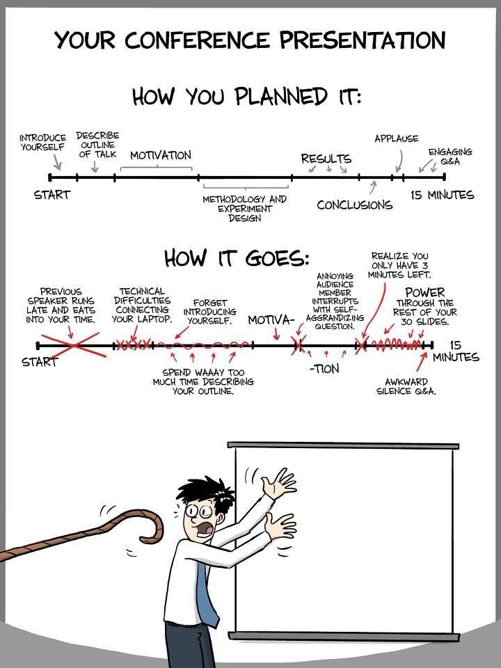 If You Don T Want Thi To Happen Contact Http Mcprezi Com And Optimise The Preparation For Your Presentation Science Quote Funny Phd Comic Humor Write Dissertation In 15 Minute A Day
