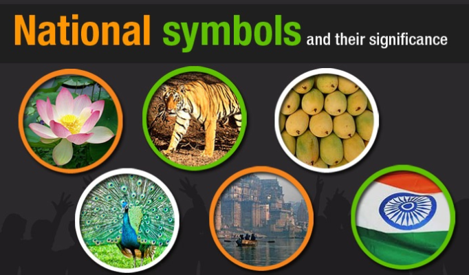 National Symbols of India National symbols, Symbols
