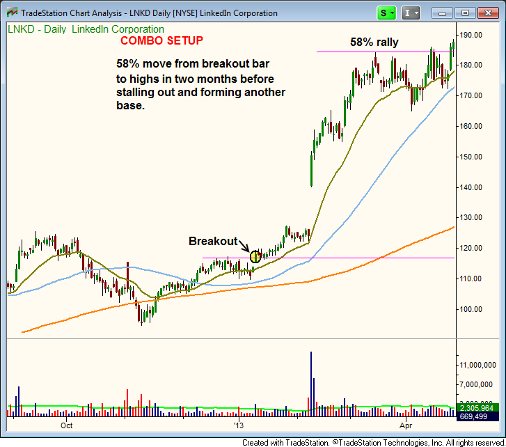 Broker broker forex forex forex knowforex info online trading