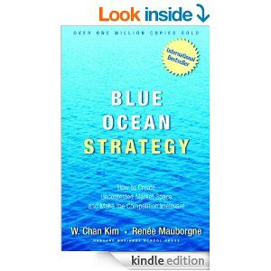 Blue Ocean Strategy Ebook