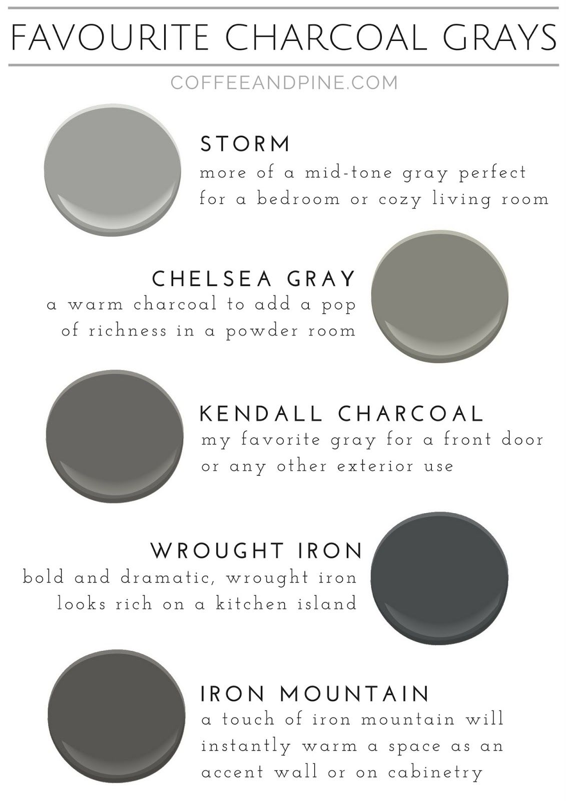 Favorite Gray Paint Colors For Your Home Diy Paintcolor Graydecor Www Coffeeandpine