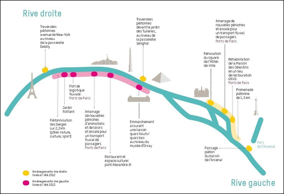 La Rive Gauche De La Seine Est Desormais Ouverte Aux Pietons