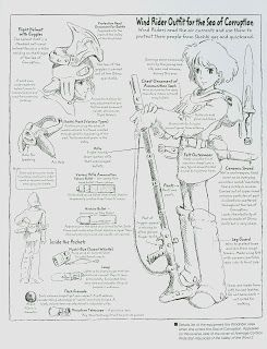 風の谷のナウシカ / Nausicaä of the Valley of the Wind (1984) - Character Design