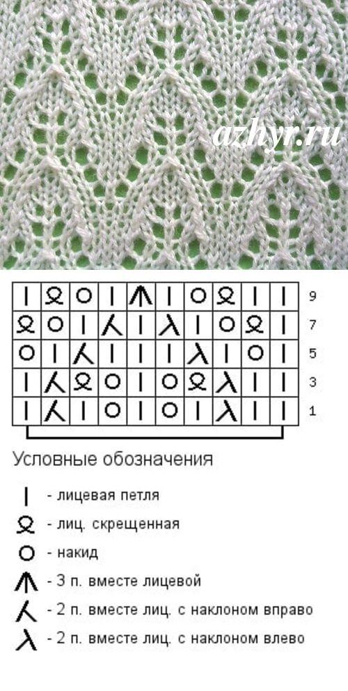 IMG_0881.jpeg | Dos Agujas - Knitting | Pinterest | Dos agujas ...