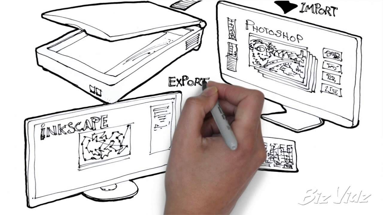 How We Create VideoScribe Animations Videoscribe, How to