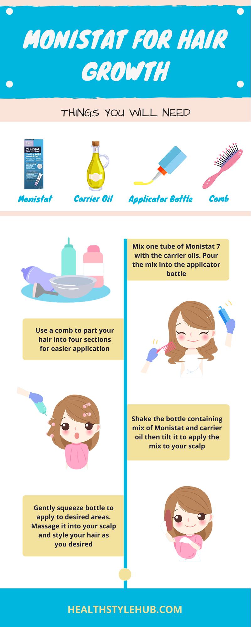 Monistat For Hair Growth Hair Growth Hair Loss Women Treatment Hair Growth Tips