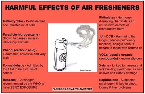 Air freshness