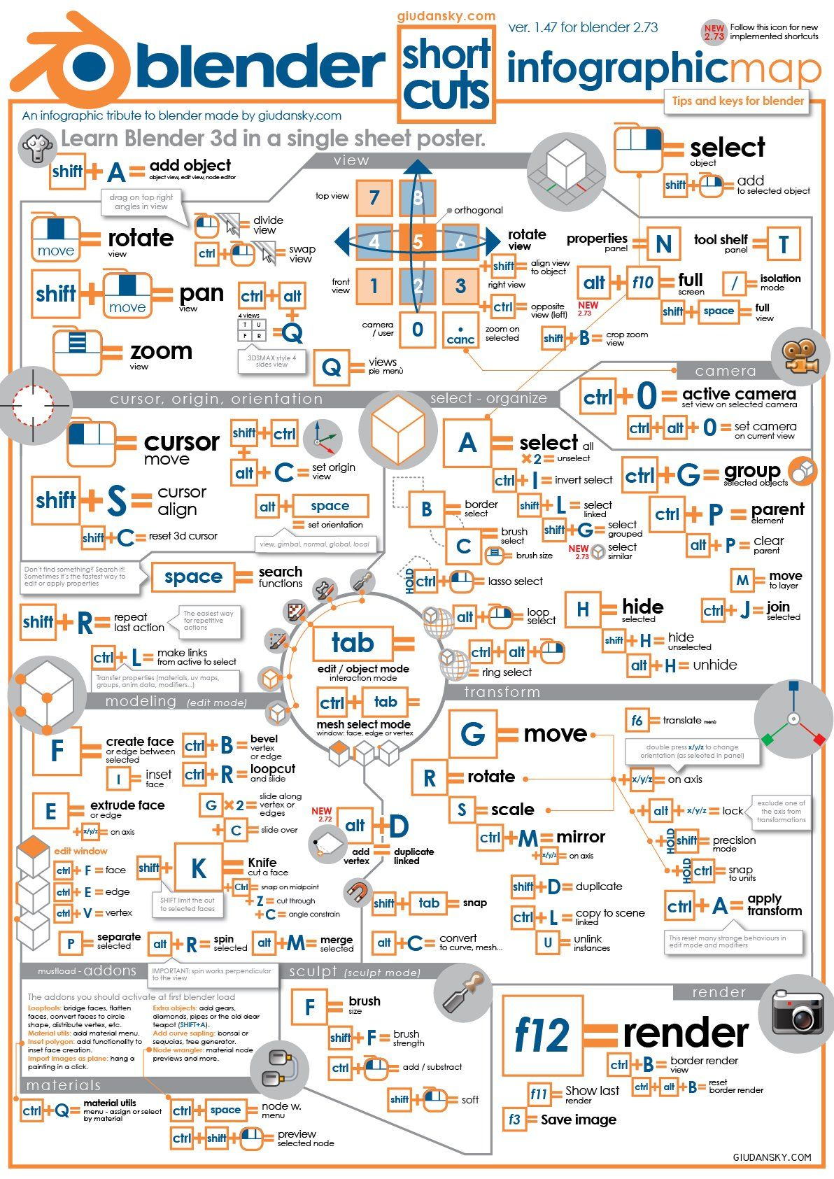 BEST) Blender Key Map Infographic | Pinterest | 3d artist, Key and 3d