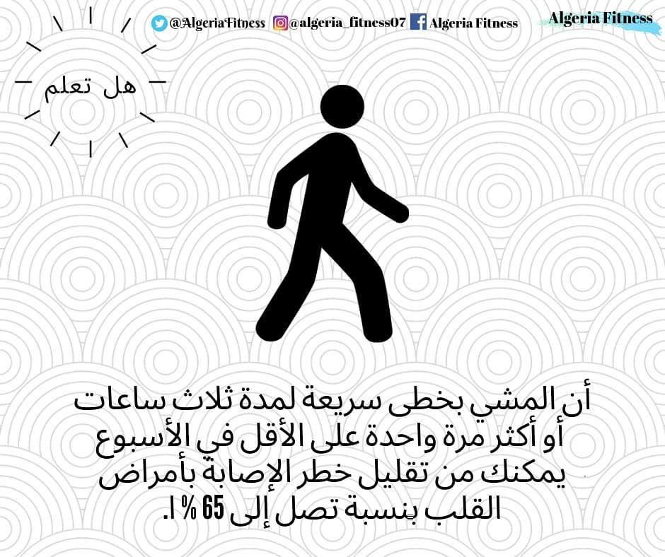 Pin By Heangok Kim On رياضة Algeria Fitness Movie Posters