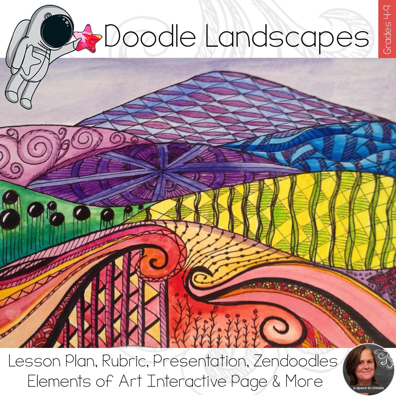 Photo of Pattern Landscapes Art Lesson