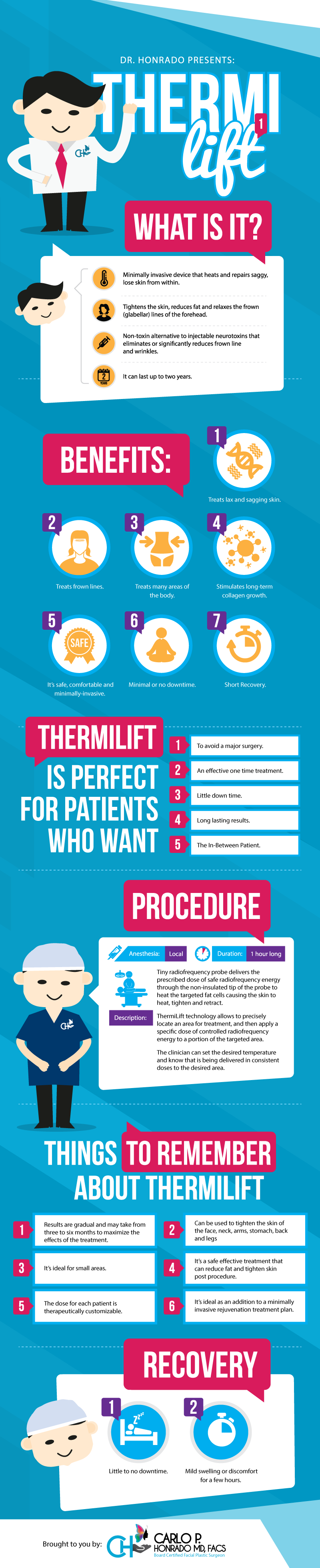 THERMIlift is a minimally invasive device that heats and repairs saggy, lose skin from within. Tightens the skin, reduces fat and relax the frown (glabellar) lines of the forehead.