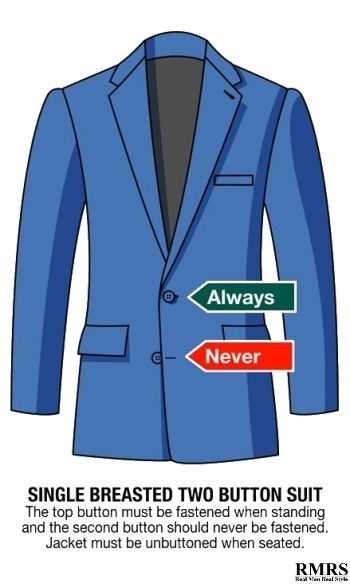 Suit Buttoning Rules For Men | Double breasted suit, Suit jackets ...