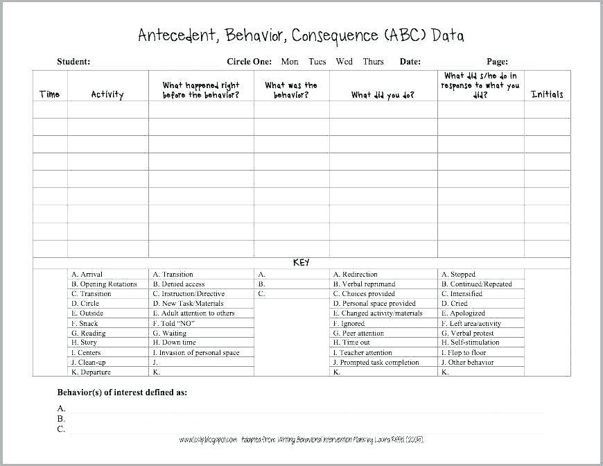 Timeless Abc Chart Template Dementia Abc Behaviour Chart Template