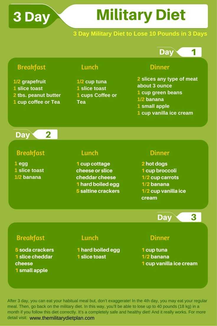 Weight loss spas illinois image 10