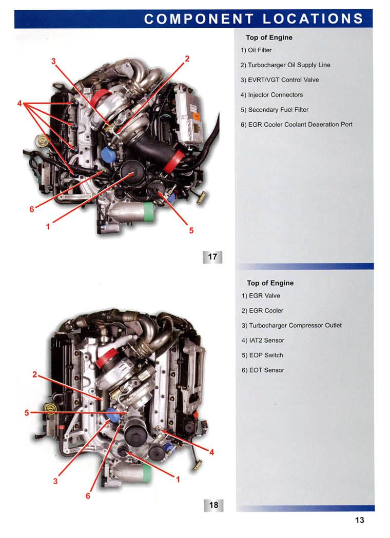 Page 13 Component Locations Control Valves Powerstroke Turbocharger