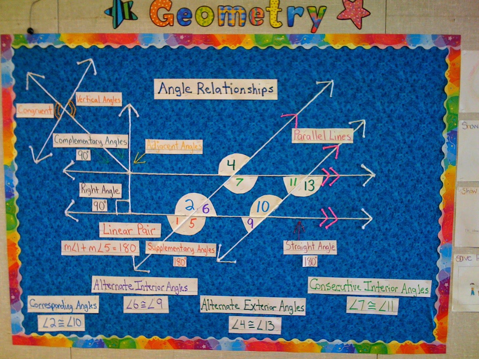 Love this bulletin board! Other math bulletin boards in the post ...