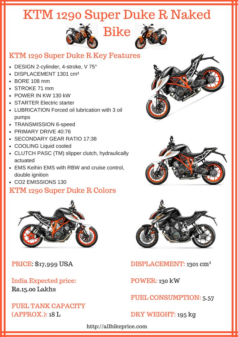 Ktm 1290 Super Duke R 2020 Price Specs Top Speed Review