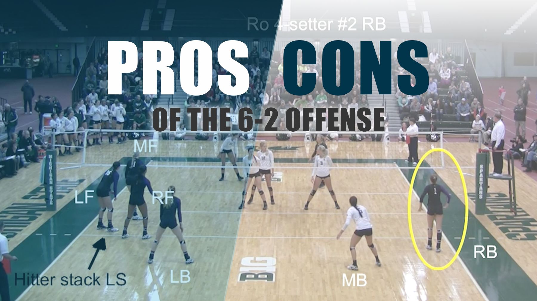 Jim Stone Pros And Cons Of The 6 2 Offense The Art Of Coaching Volleyball Coaching Volleyball Volleyball Drills Volleyball