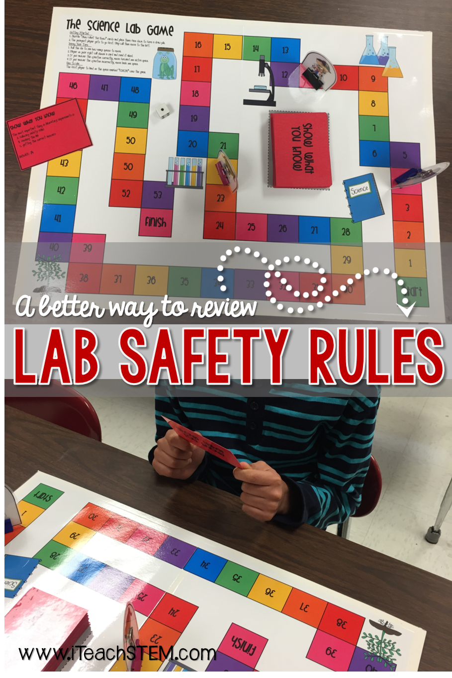 Stem Science Lab Safety And Equipment - Scenarios Posters