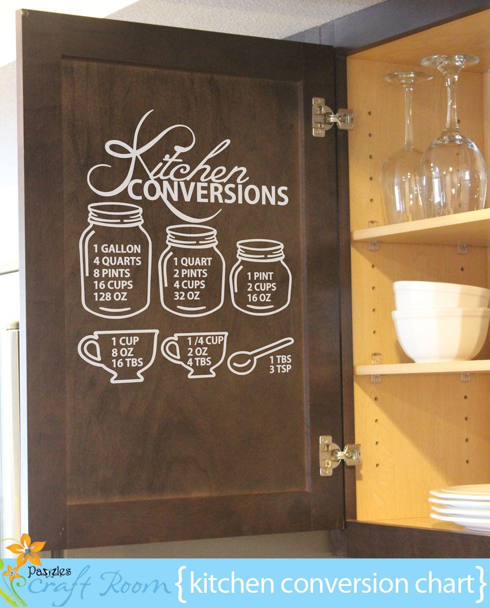 Kitchen Conversion Chart Pazzles Craft Room Conversion Chart Kitchen Kitchen Conversion Kitchen Measurements