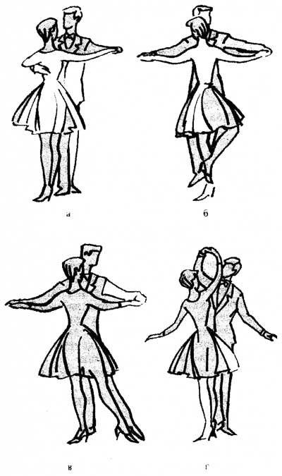 танцы для начинающих в картинках пошагово нашем магазине