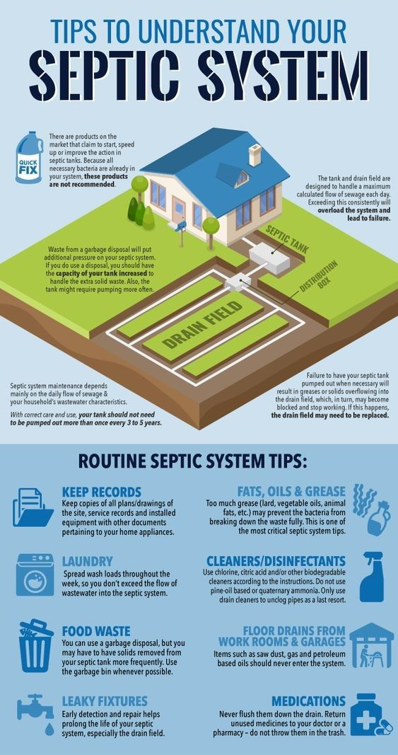 Learn How A Septic System Works For Information Call Bonanza