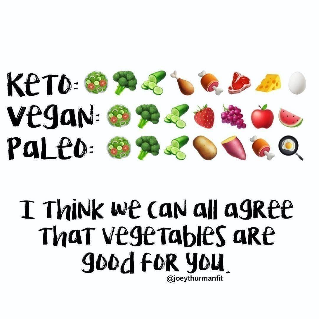 folic acid in keto diet