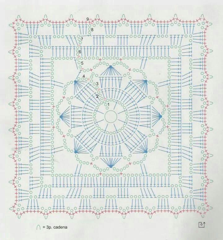 083 Flor central   multicolor   Motivos cuadrados crochet ...