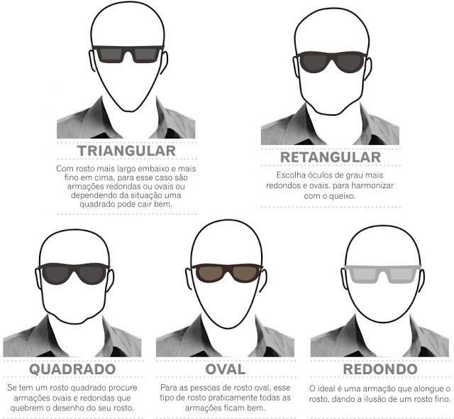 Tipos De Oculos Para Cada Formato De Rosto Com Imagens Oculos