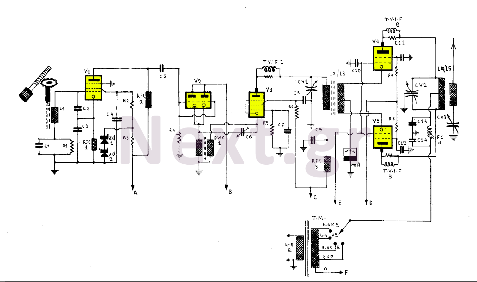 small resolution of 255w valve rf transmitter circuit