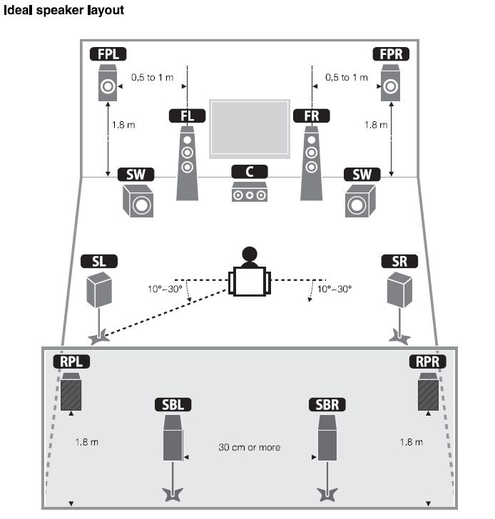 7.1 Home Theater Wiring Diagram from i.pinimg.com